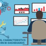Modern BI Dashboards